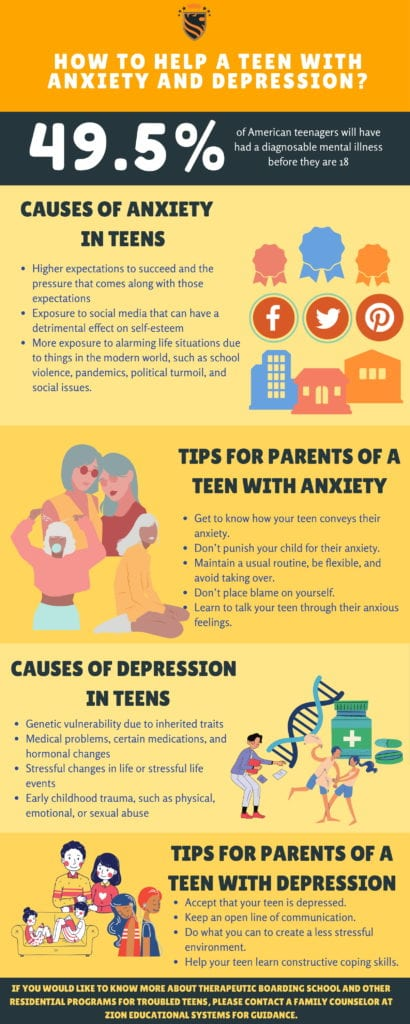 INFOGRAPHIC: How to help a teen with anxiety and depression