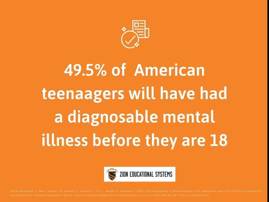 mental illness - anxiety