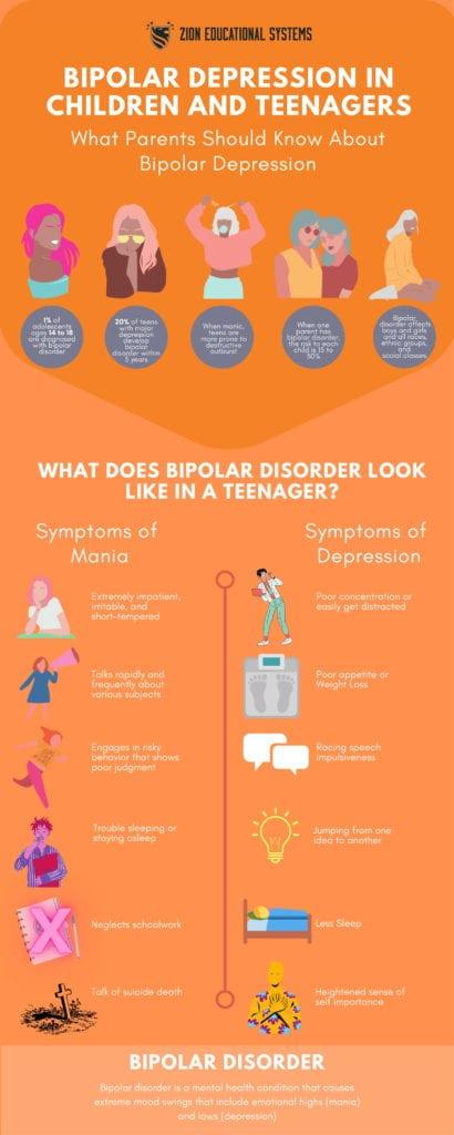 Understanding Bipolar Depression in Children and Teenagers